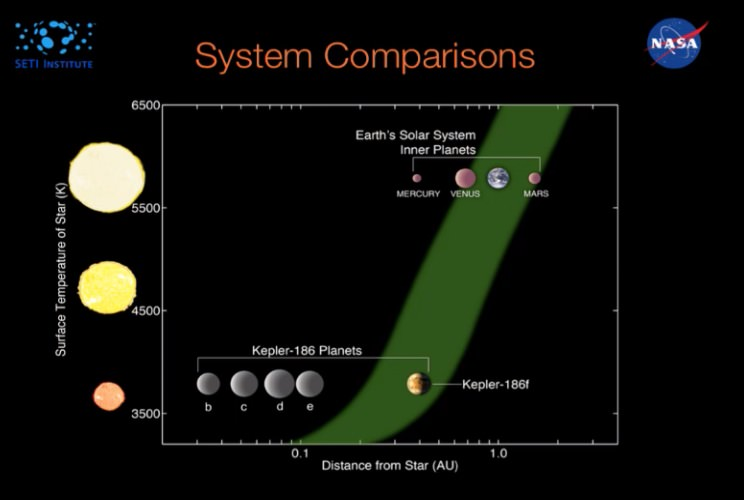 Kepler Has Found the First Earth-Sized Exoplanet in a ...