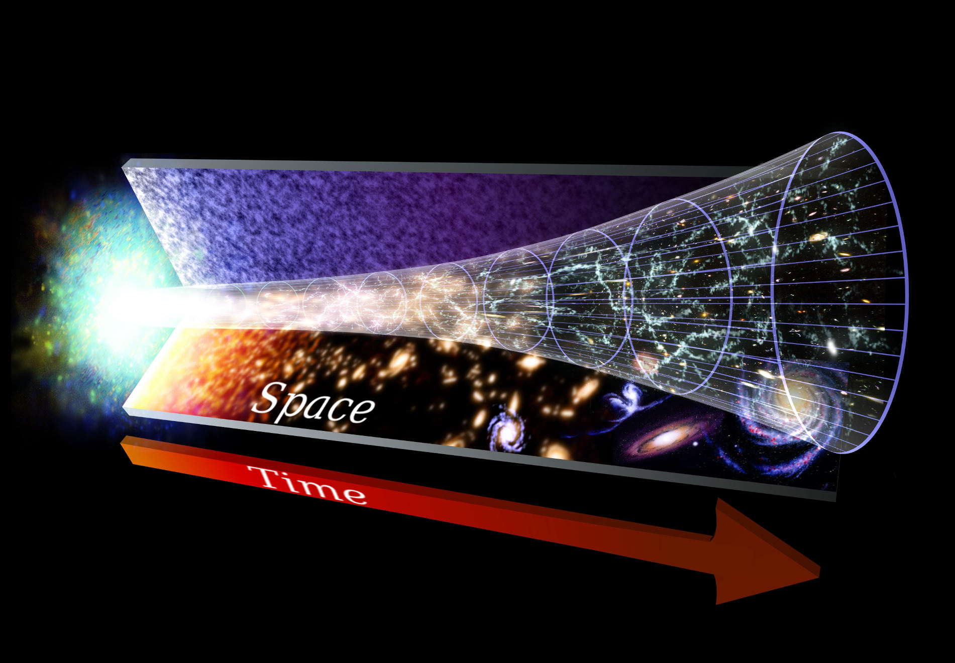Artists illustration of the expansion of the Universe (Credit: NASA, Goddard Space Flight Center)