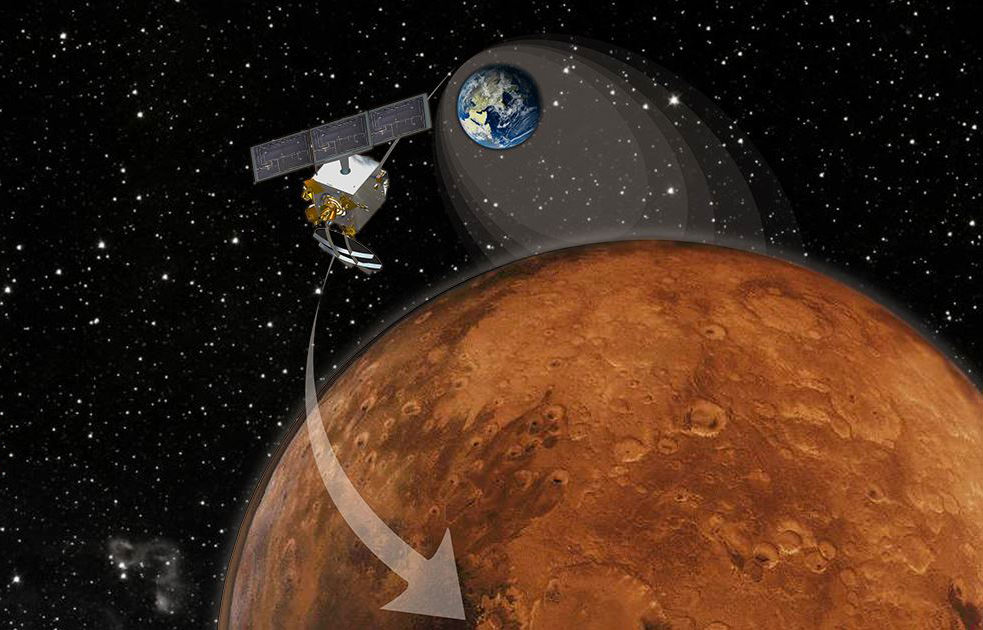India's Maiden Mars Mission One Month out from Red Planet ...