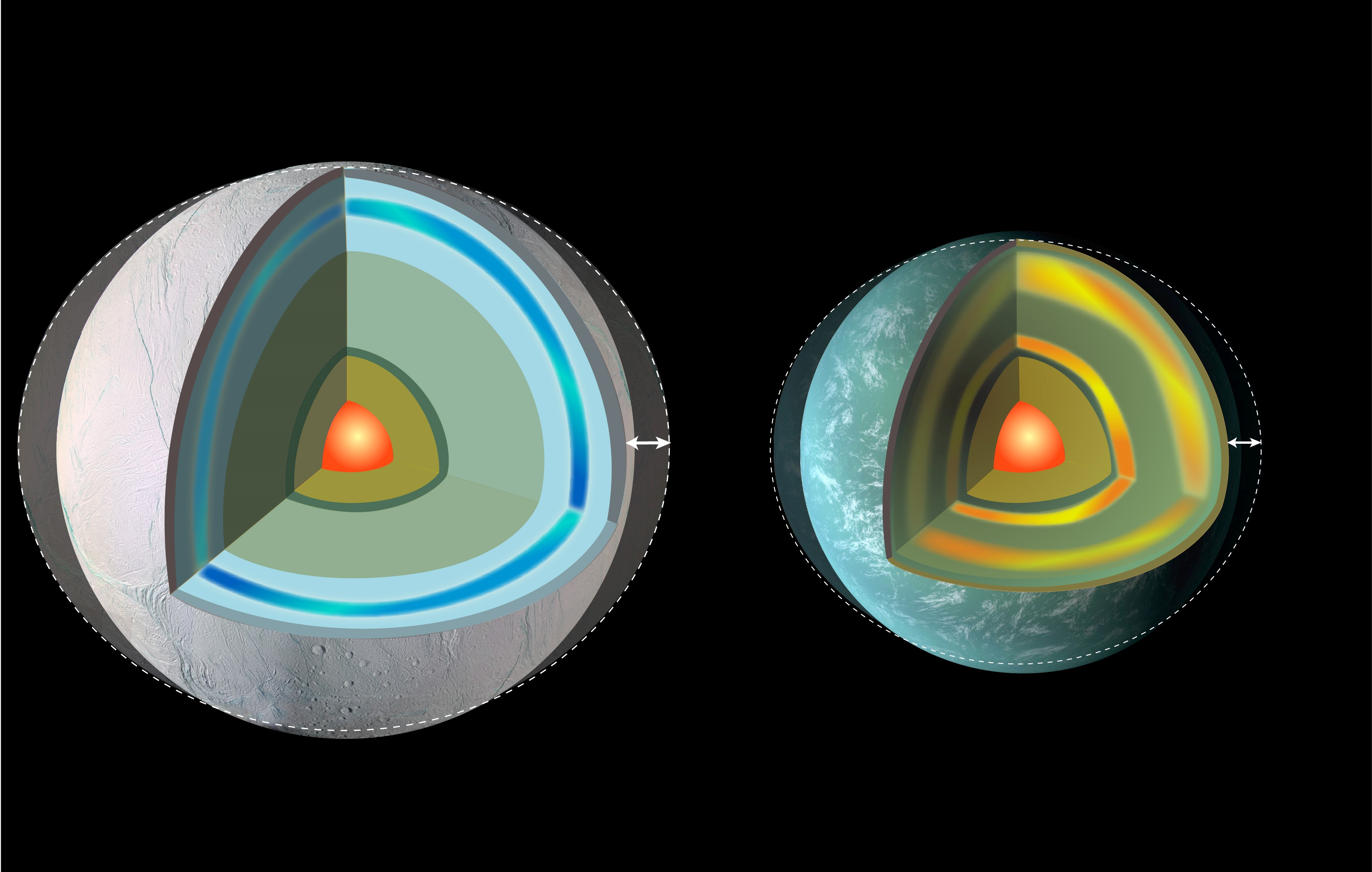 Flexible planets: NASA is studying how planets in eccentric orbits flex due to tidal forces. At left is a planet with a thick ice shell, and at right a terrestrial-type planet. Credit: NASA's Goddard Space Flight Center