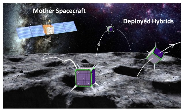 "Artist's conception of ""spacecraft/rover hybrids for the exploration of small solar system bodies"", a concept funded under Phase II of NASA' Innovative Advanced Concepts program in 2014. Credit: NASA"