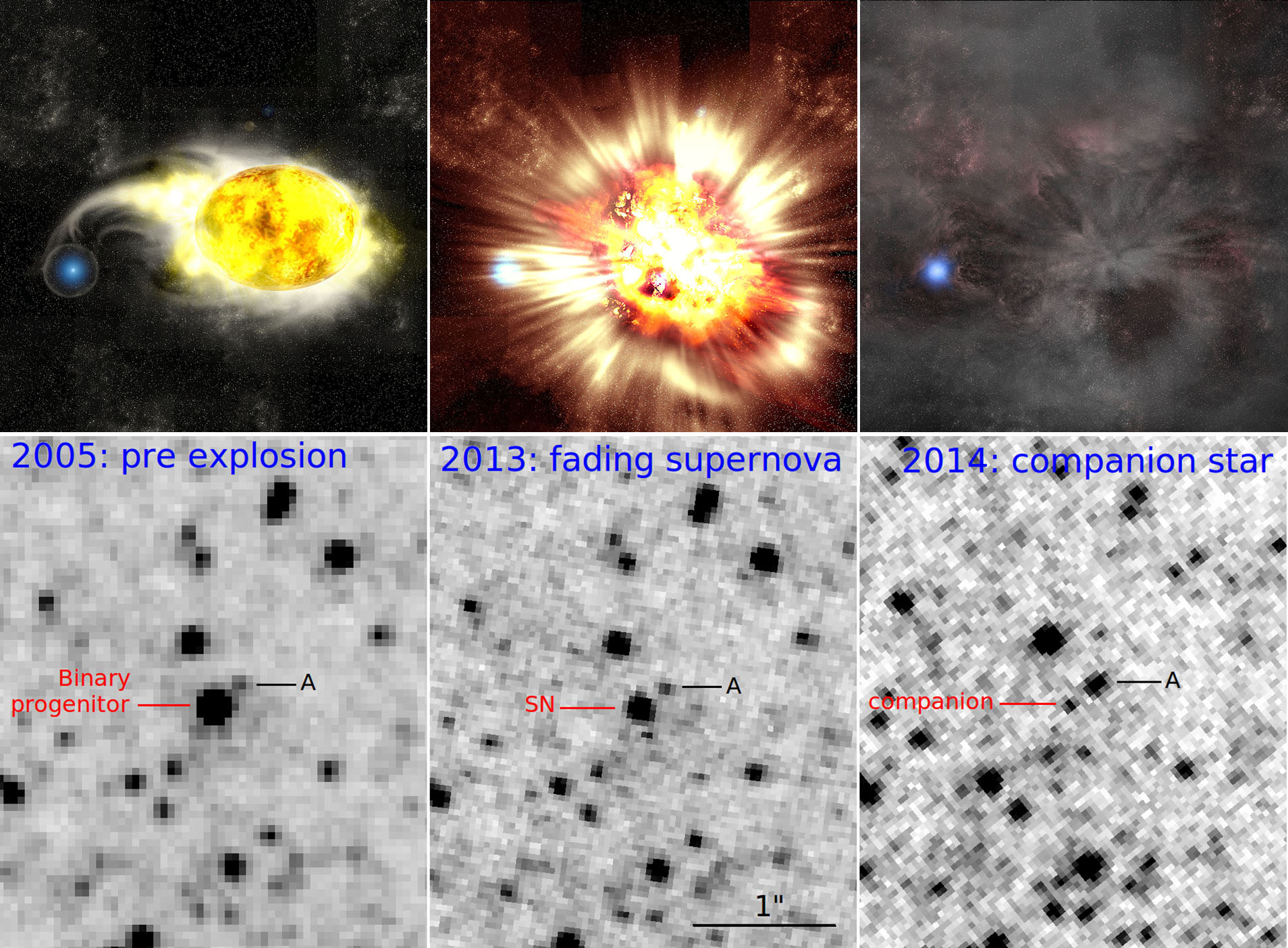 Universe Today - Page 477 of 2165 - Space and astronomy news