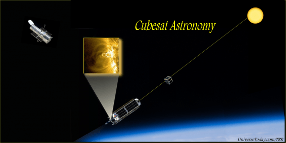 Will cubesats develop a new technological branch of astronomy? Goddard engineers are taking the necessary steps to make cubesat sized telescopes a reality. (Credit: NASA, UniverseToday/TRR)
