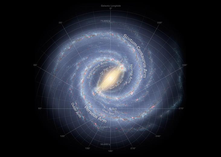 Could the Milky Way Become a Quasar?