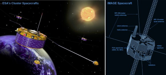 Illustrations of the Cluster II spacecraft in orbit and formation around the Earth and the NASA IMAGE spacecraft vehicle design. The two mission's observations were combined to correlate numerous auroral and magnetospheric events. Cluster II remains in operation as of December 2014 (14 yr lifespan). (Credit: ESA, NASA)