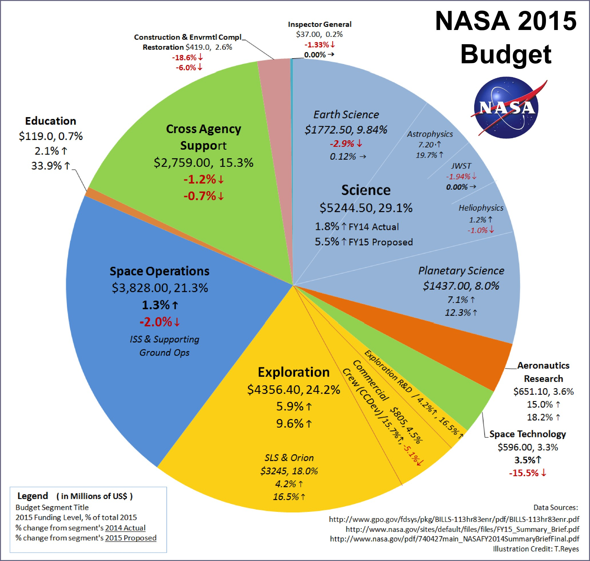 manned mission to Mars Archives - Universe Today