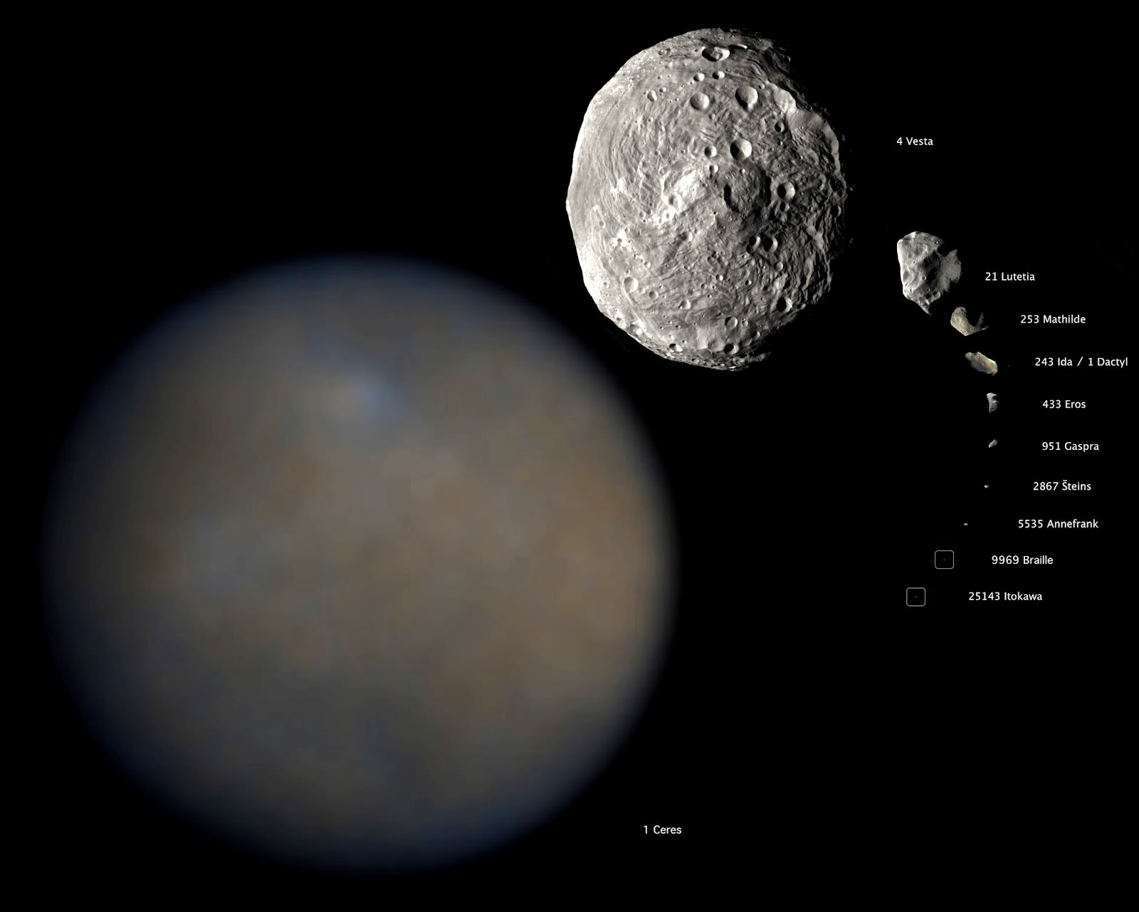 The Dwarf Planet Ceres Universe Today