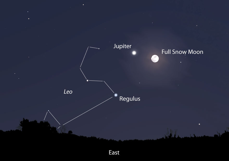Jupiter And The Full Snow Moon Come Together In A