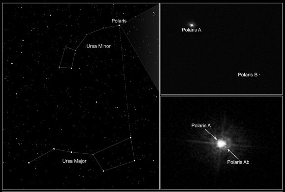 The Polaris star system, as seen within the Ursa Minor constellation and up close. Credit: NASA, ESA, N. Evans (Harvard-Smithsonian CfA), and H. Bond (STScI)