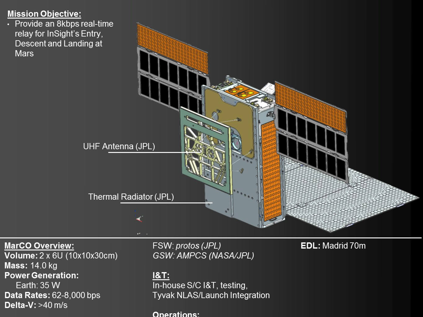MarCO cubesat graphic annotated to show dimensions, instruments, physical characteristics and capabilities.  Credit: NASA/JPL-Caltech