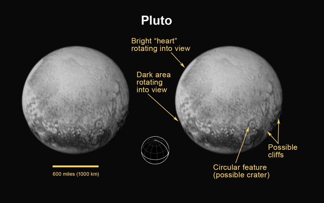On July 11, 2015, New Horizons captured a world that is growing more fascinating by the day. For the first time on Pluto, this view reveals linear features that may be cliffs, as well as a circular feature that could be an impact crater. Rotating into view is the bright heart-shaped feature that will be seen in more detail during New Horizons' closest approach on July 14. The annotated version includes a diagram indicating Pluto's north pole, equator, and central meridian. Credits: NASA/JHUAPL/SWRI