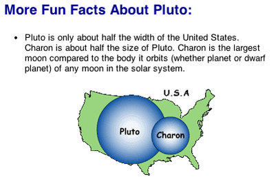 Facts about Pluto. Credit: NASA