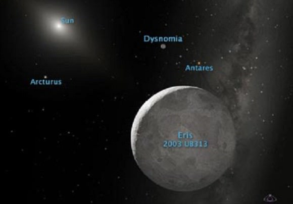 This is an artist's concept of Kuiper Belt object Eris and its tiny satellite Dysnomia. Eris is the large object at the bottom of the illustration. A portion of its surface is lit by the Sun, located in the upper left corner of the image. Eris's moon, Dysnomia, is located just above and to the left of Eris. The Hubble Space Telescope and Keck Observatory took images of Dysnomia's movement from which astronomer Mike Brown (Caltech) precisely calculated Eris to be 27 percent more massive than Pluto. Artwork Credit: NASA, ESA, Adolph Schaller (for STScI)