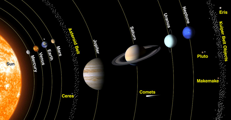 Once Around The Sun With Jupiter - Universe Today