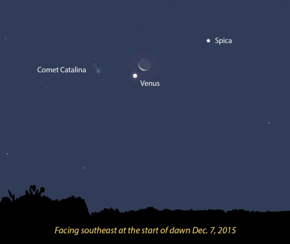 Wow - check this out! Look to the east at the start of dawn on Dec. 7th to see a remarkable pairing of comet, Venus and the waning lunar crescent with earthshine. Source: Stellarium
