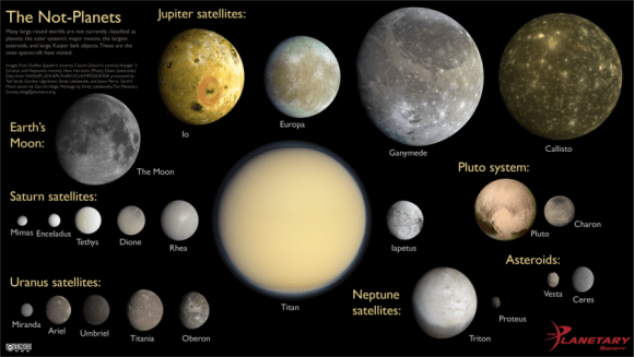 Size comparison of all the Solar Systems moons. Credit: The Planetary Society