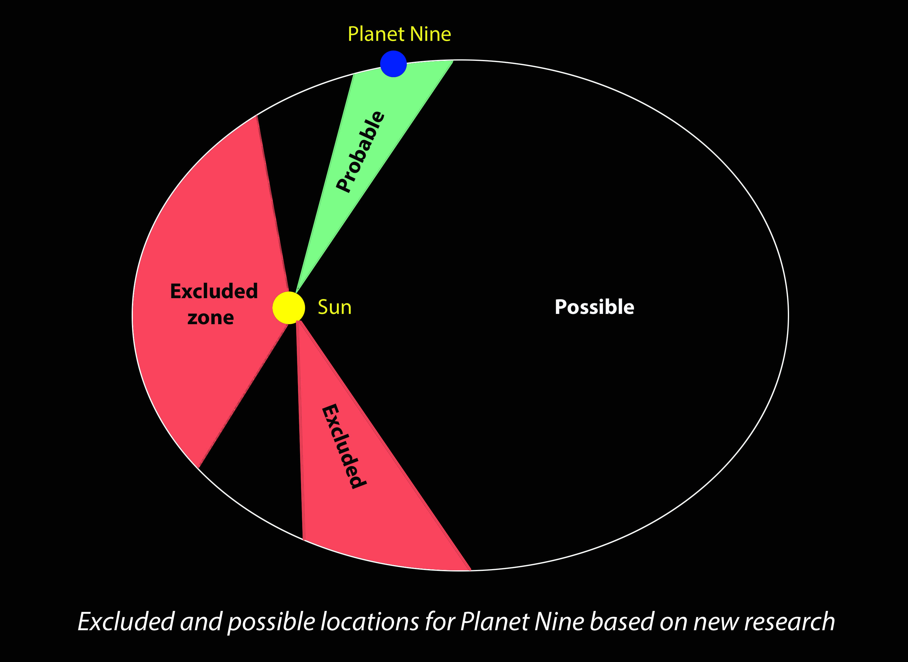 http://www.universetoday.com/wp-content/uploads/2016/02/Planet-9-zones-Mine.jpg