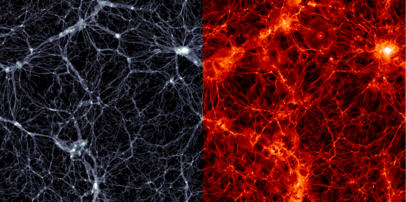 Illustris simulation, showing the distribution of dark matter in 350 million by 300,000 light years. Galaxies are shown as high-density white dots (left) and as normal, baryonic matter (right). Credit: Markus Haider/Illustris