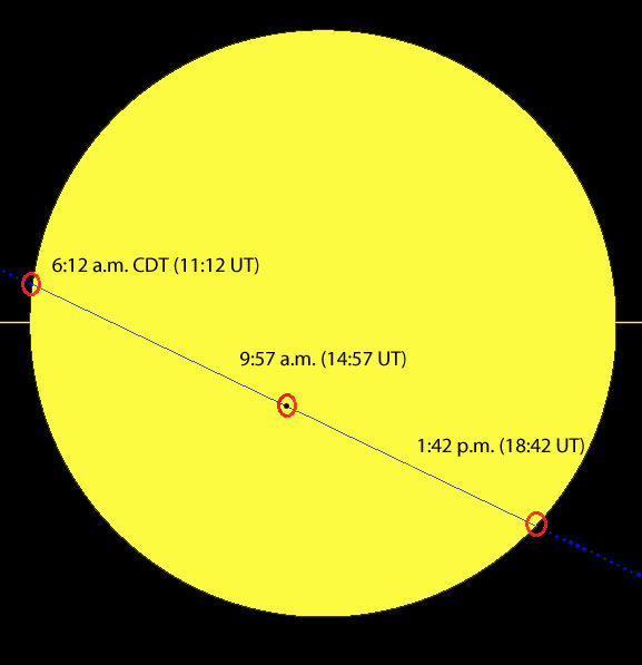 Map showing Mercury's path across the Sun with three key times: transit start at left; midpoint and transit end. Credit: Tom Ruen with additions by author