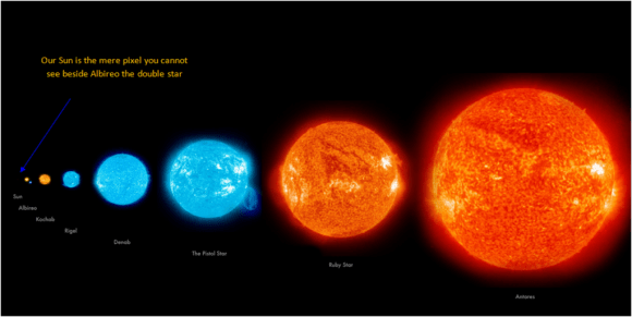 Size chart showing our Sun (far left) compared to larger stars. Credit: earthspacecircle.blogspot.ca
