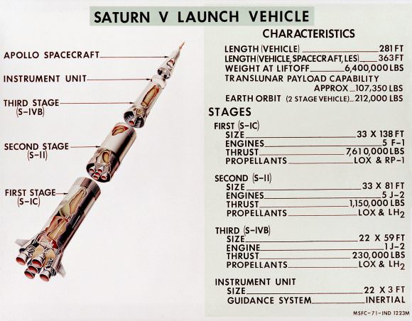 falcon heavy vs saturn v universe today