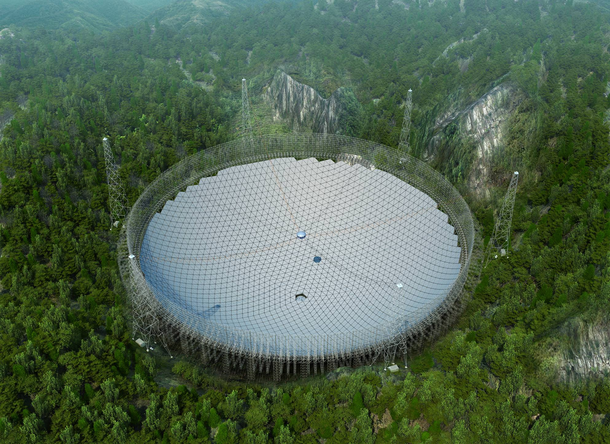 China's FAST Telescope, the World's Largest Single Radio Dish Telescope, is Now Fully Operational