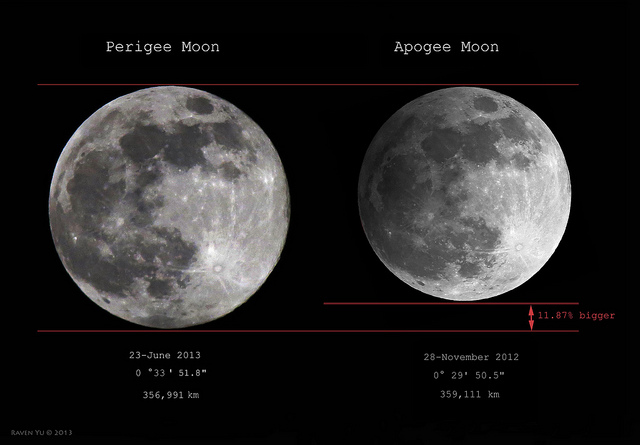 Perigee Moon If Full Moon Seemed Bigger >> Perigee Moon Archives Universe Today