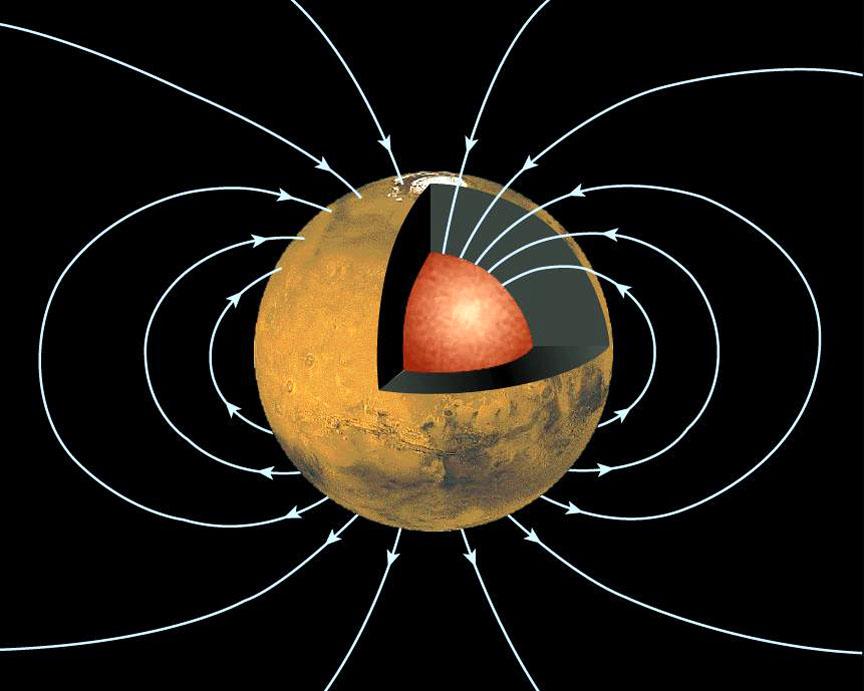 magnetic field nasa.gov - photo #12
