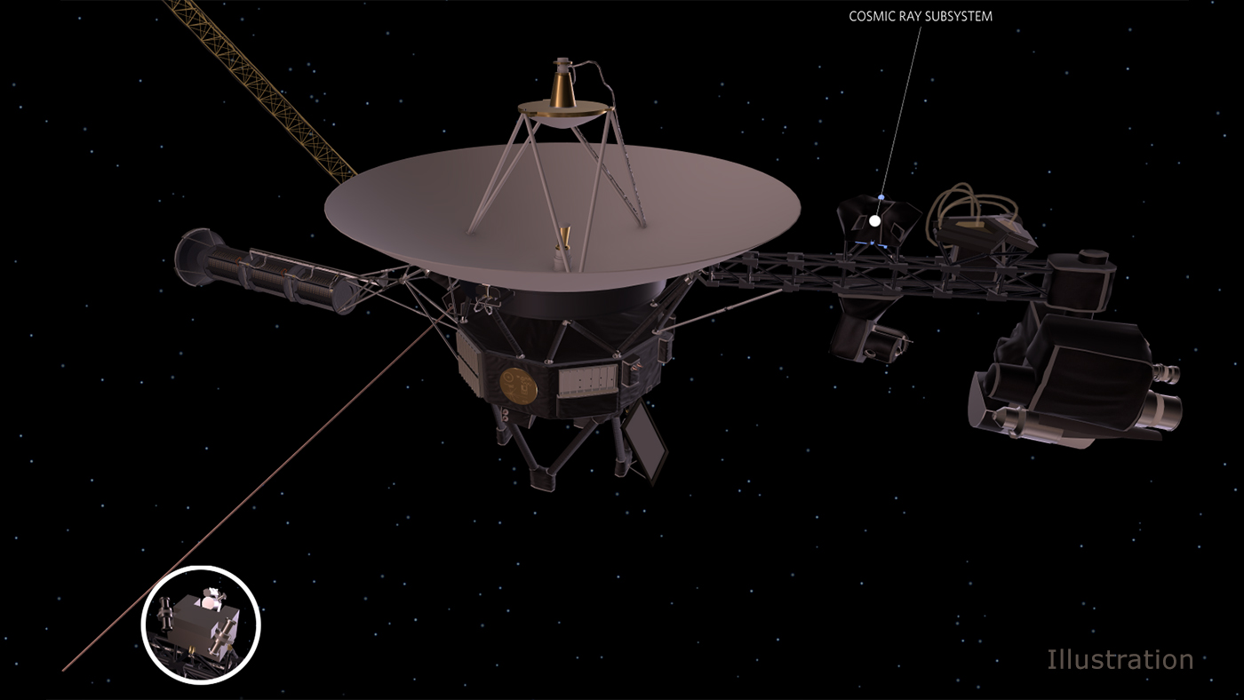 voyager mission Archives - Universe Today