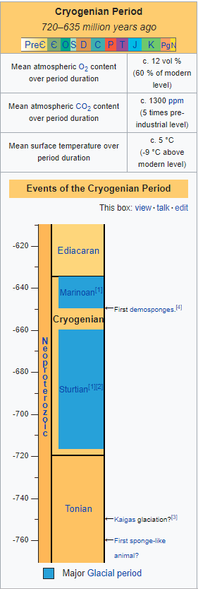 The Cryogenian Period contained Earth's two most extreme ice ages. There's some scientific controversy around it, because there's ongoing debate whether Earth was a snowball during any of these extreme ice ages, or whether some land remained ice free. In any case, life appeared in the oceans before the Cryogenian, and survived it too. Image Credit: Wikipedia.