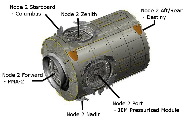 The new commercial module will attach to the Node 2 Forward via the Pressurized Mating Adapter (PMA). Image Credit: NASA