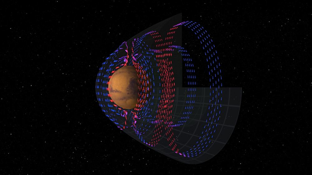 This image is from a scientific visualization of the electric currents around Mars. Electric currents (blue and red arrows) envelop Mars in a nested, double-loop structure that wraps continuously around the planet from its day side to its night side. These current loops distort the solar wind magnetic field (not pictured), which drapes around Mars to create an induced magnetosphere around the planet. In the process, the currents electrically connect Mars' upper atmosphere and the induced magnetosphere to the solar wind, transferring electric and magnetic energy generated at the boundary of the induced magnetosphere (faint inner paraboloid) and at the solar wind bow shock (faint outer paraboloid). Credits: NASA/Goddard/MAVEN/CU Boulder/SVS/Cindy Starr