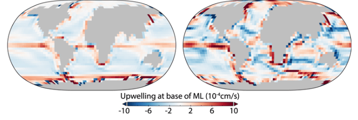 This image from the model shows increased upwelling for a planet with a 48 hour day (left) vs a 240 hour day (right.) Image Credit: Olson et al, 2020.