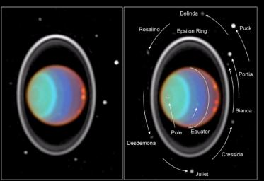 Image taken from Earth that shows the positioning of some of Uranus' moon in comparison to it's rings.