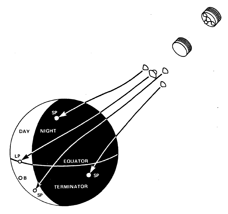 The Pioneer Venus Multiprobe released a total of four probes into the Venusian atmosphere. Image Credit: By NASA - http://ntrs.nasa.gov/archive/nasa/casi.ntrs.nasa.gov/19780020162.pdf, Public Domain, https://commons.wikimedia.org/w/index.php?curid=38737173