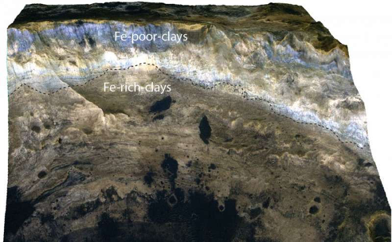 Image showing different Martian strata that contained oxidized long exposed rocks and un-oxidized recently exposed rocks.