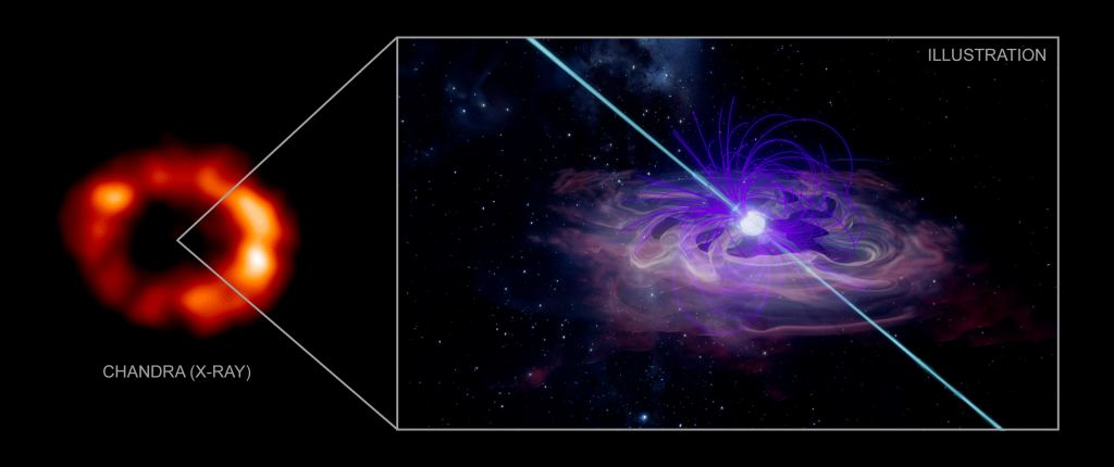 Astronomers Think They've Found the Neutron Star Remnant Left Behind from Supernova 1987A